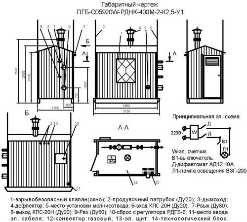 ПГБ-C05920W-РДНК-400М-2-К2,5-У1 габаритный чертеж